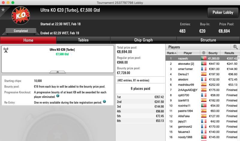torneio poker online pokerstars