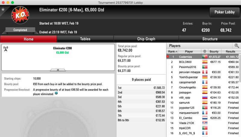 eliminator €200 pokerstars