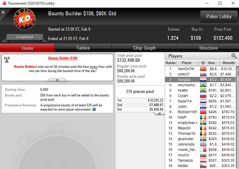 Bounty Builder $109