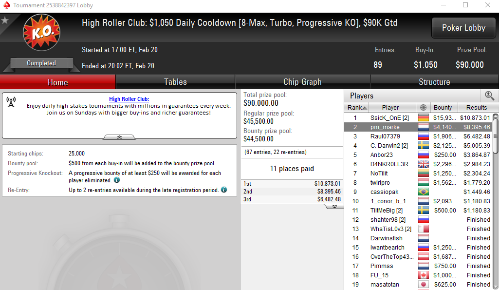 High Roller Club 1.050 Daily Cooldown