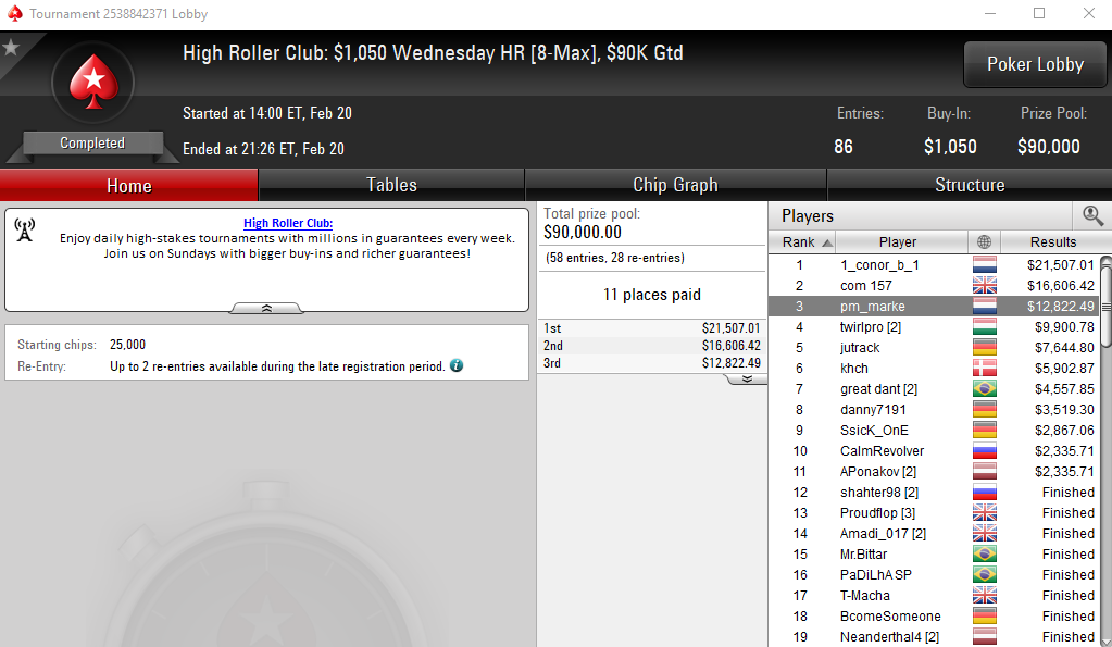 High Roller Club 1.050 Wednesday HR