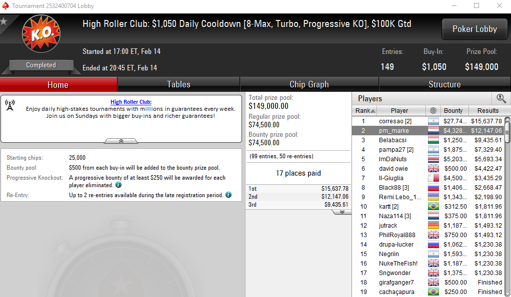 High Roller Club $1050 Daily Cooldown
