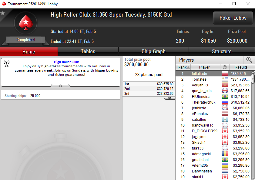 High Roller Club $1050 Super Tuesday