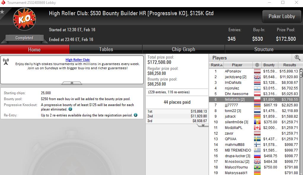 High Roller Club $530 Bounty Builder