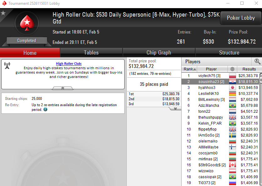 High Roller Club 530 Daily Supersonic