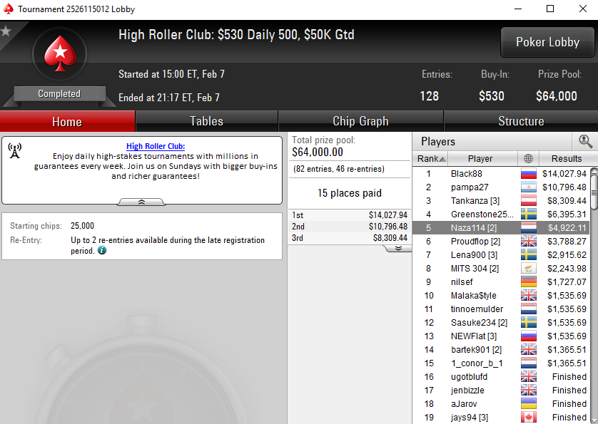 High Roller Club Daily €500
