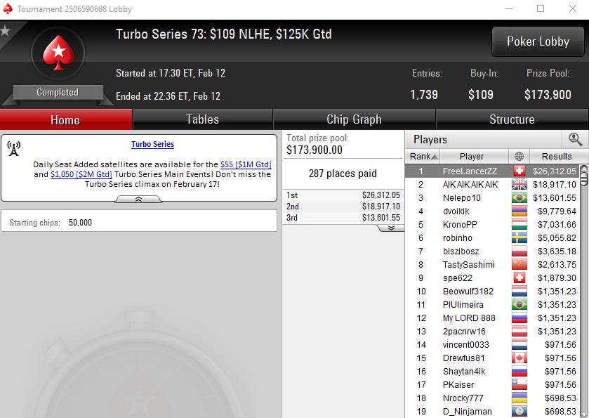 Turbo Series 73 - PokerStars
