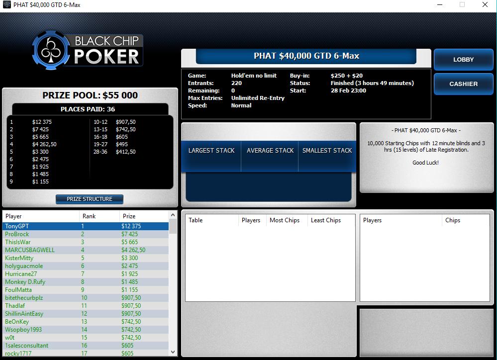 PHAT 40K GTD Black Chip Poker